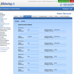 Alfahosting Domainmanagemet